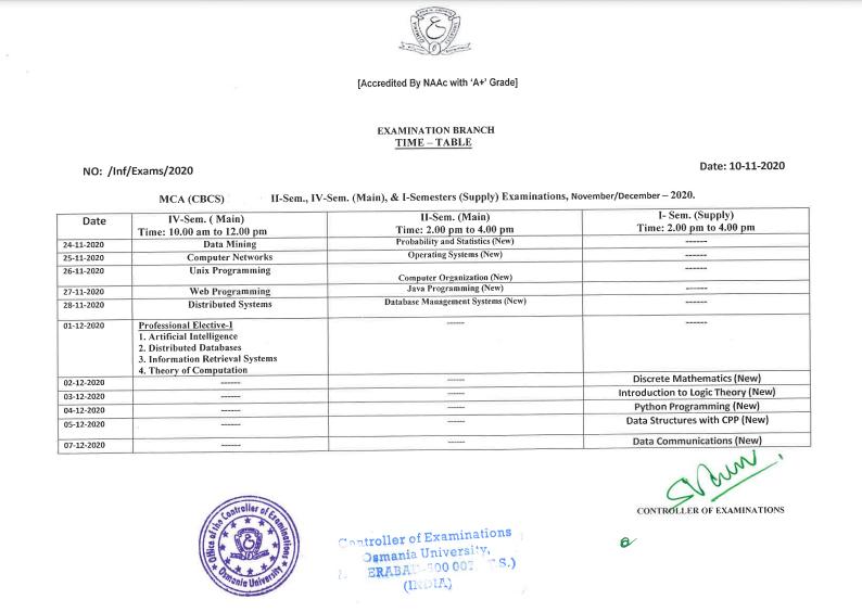 Osmania University MCA (CBCS) II & IV Sem(Mains) and I-Semester (Supply) Nov/Dec Exam Time Table