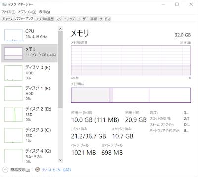 私のパソコンのメモリ使用状況