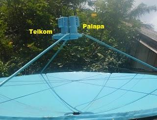 Cara Tracking Satelit Palapa dan Telkom