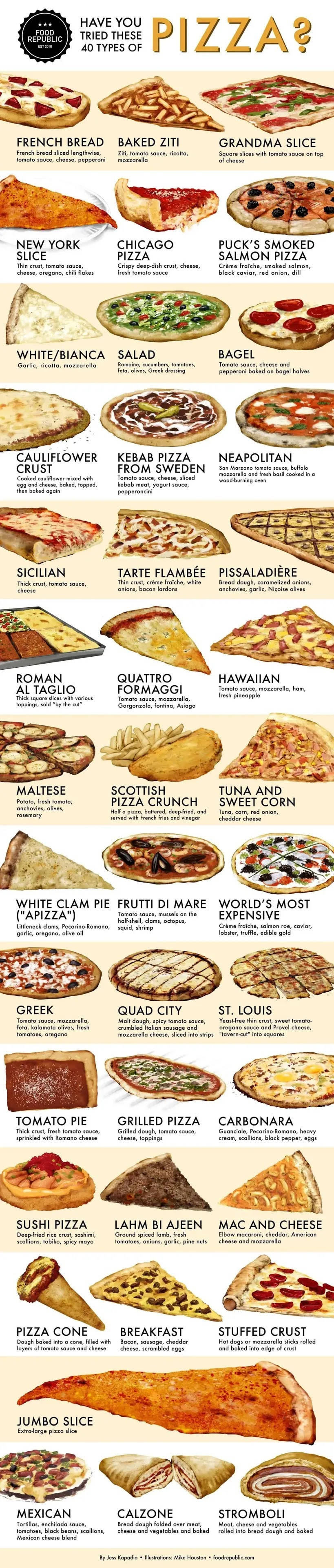 A Pizza Lover's Field Guide #Infographic