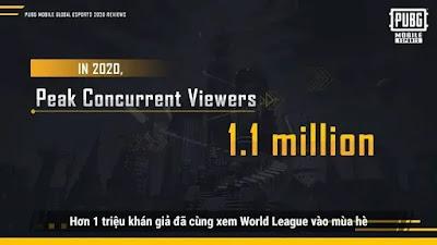 2 مليون دولار جائزة البطولة من ببجي موبايل في عام 2021