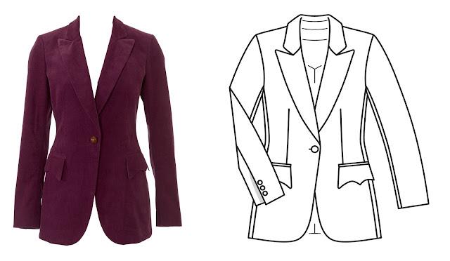 Burda dergisi ekim 2016 ceket