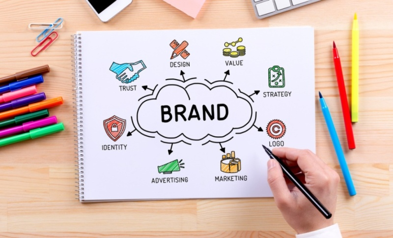 the real potential of branding