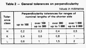 Sheet Metal Tolerance Standards General Tolerance For Gd