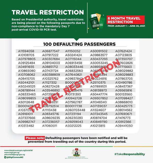 Nigerian govt imposes travel ban on 100 passengers for refusing COVID-19 test (Full list)