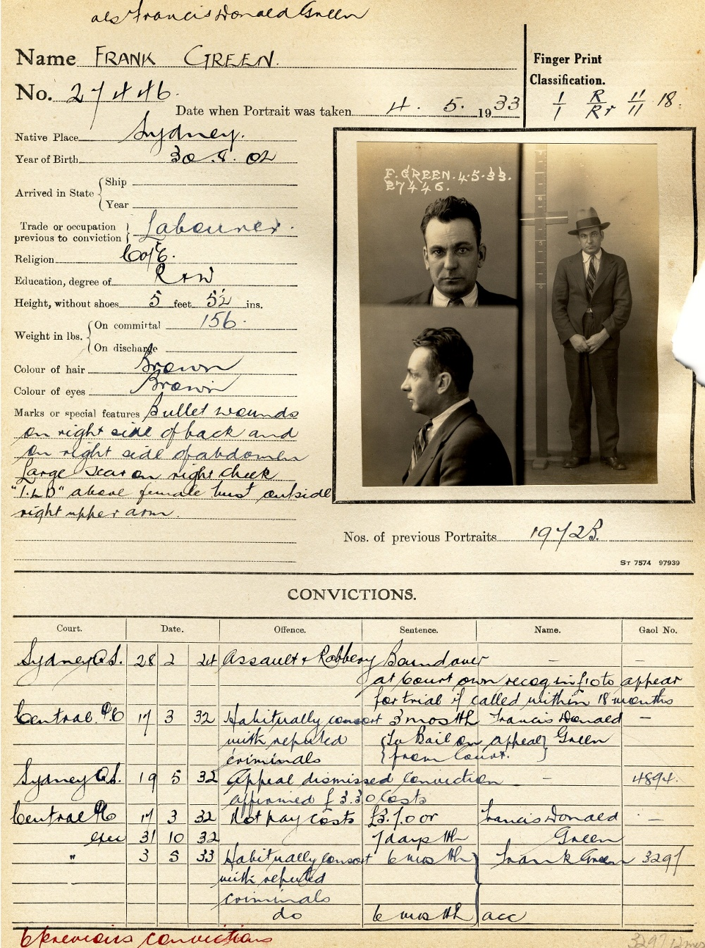 razor gangs sydney 1920s women - photo#30