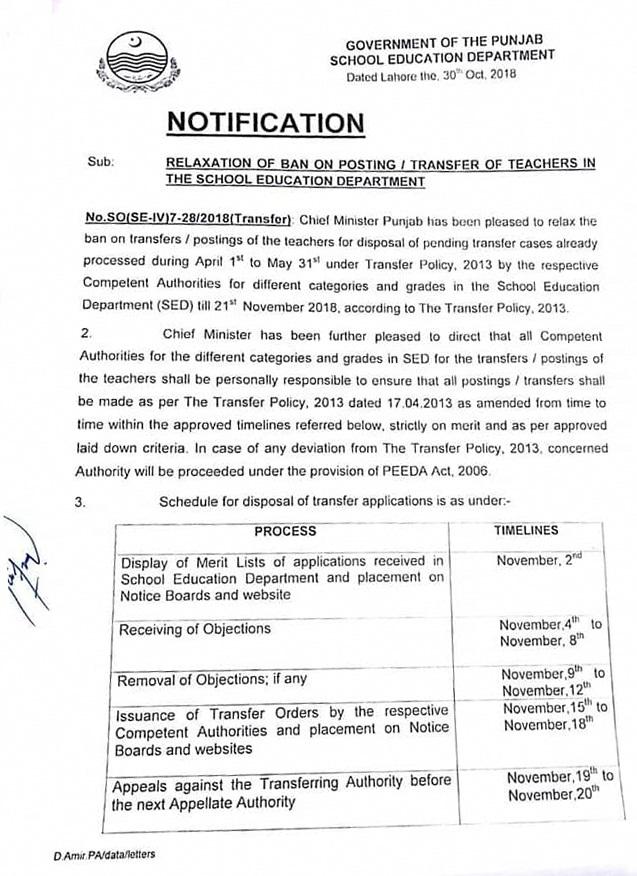 Educators Transfers Policy in Punjab 2018-2019