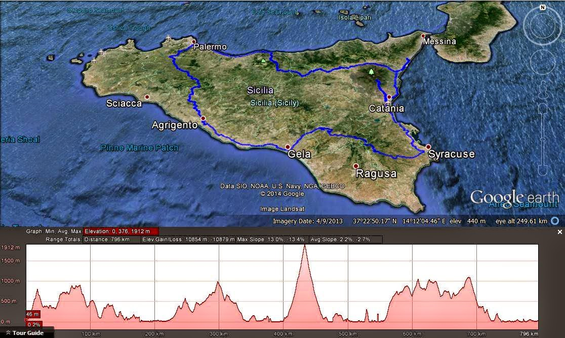 cycling exploration of Sicily
