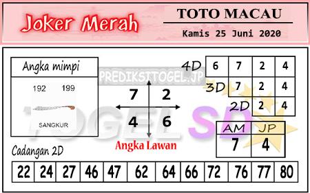 Prediksi Toto Macau Kamis 25 Juni 2020