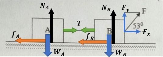 Soal fisika USBN Nomor 6a