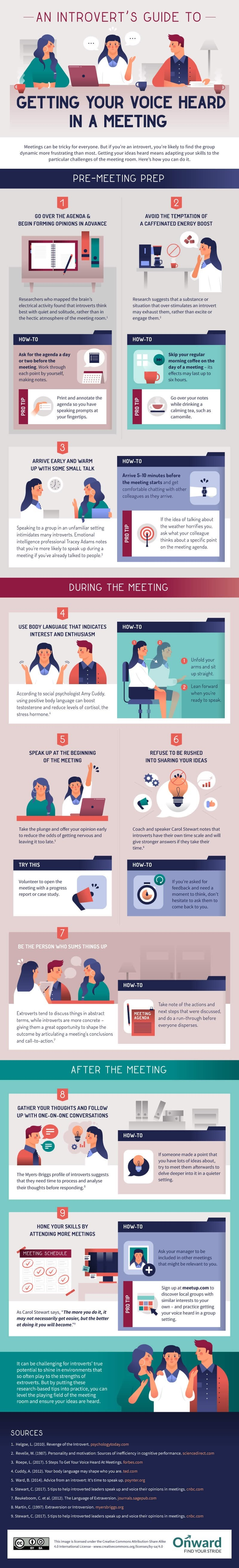 An Introvert's Guide to Getting Your Voice Heard in a Meeting - #infographic