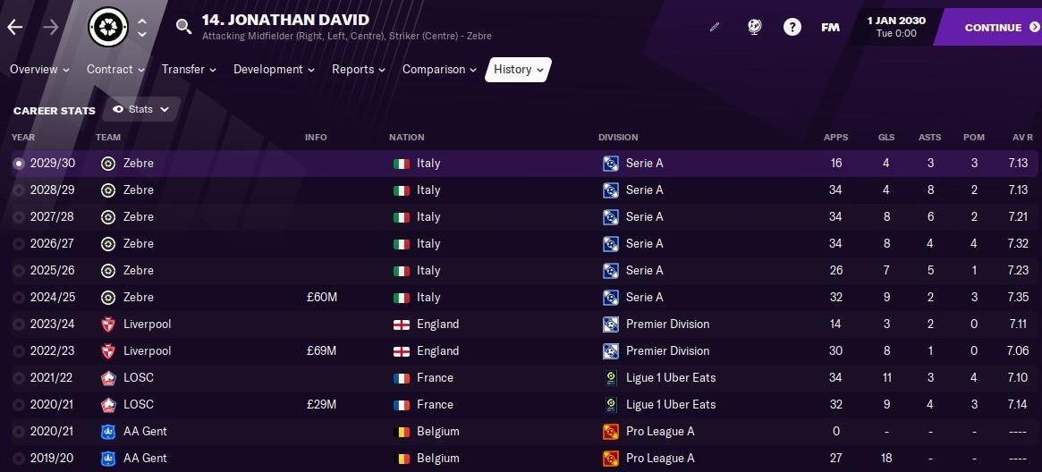Jonathan David Football Manager 2021 FM21 FM2021