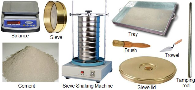 Fineness of Cement IS Code, Test Procedure, Apparatus List and Lab Report by Sieve Analysis as per IS: 4031 Part-1 (1996)  Dry Sieving of Cement