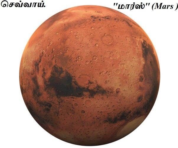 செவ்வாய் கிரகம் - Mars planet.