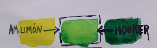 "<alt=""Mezcla Amarillo Limón  y Verde Hooker""/>"