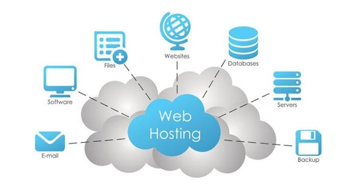 What is Web Hosting? Understanding of Web Hosting and its Types