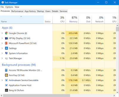 How to use Windows Task Manager Utility