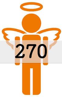 エンジェルナンバー 270 の意味