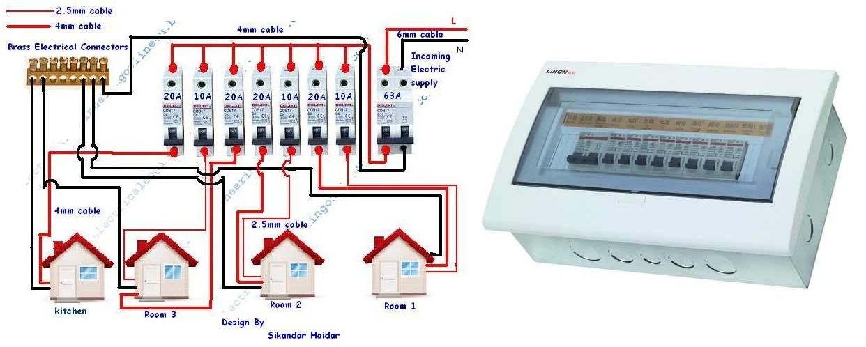 Home Electrical Circuit Breaker Box - Somurich.com