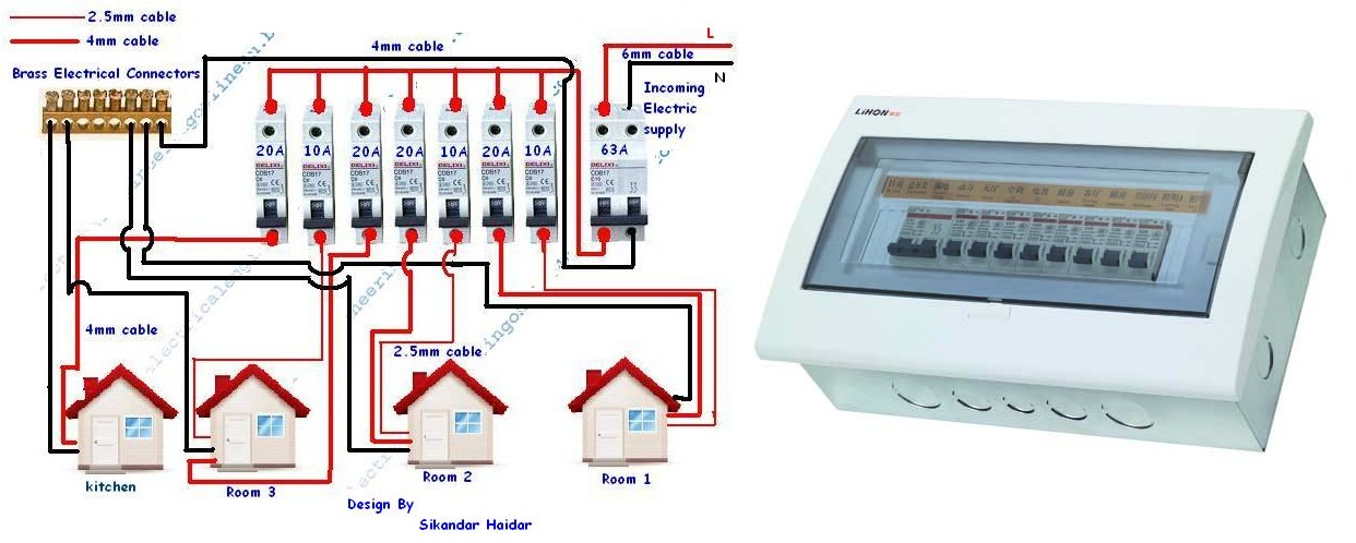 Electrical Panels New Installation Of A 200 Square D Andsc1stWiring Diagram Image Number 54 Breaker Box
