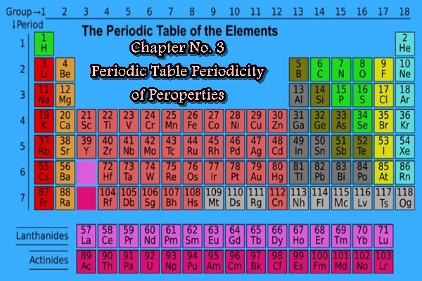 Chemistry 9th Class Notes Chapter No  3: Periodic Table and