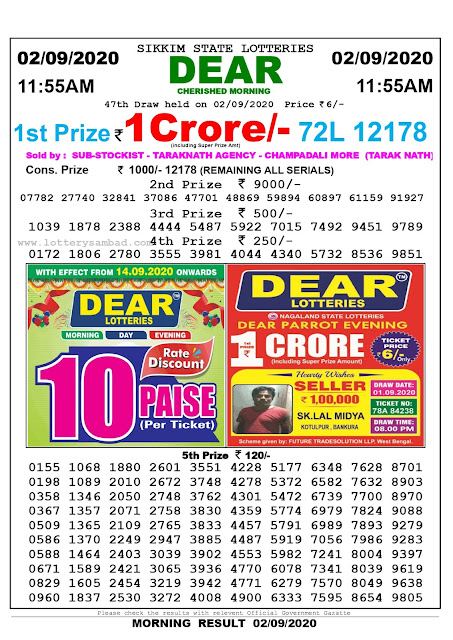 Lottery Sambad 1155 AM Today Results 02-09-2020