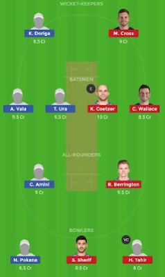 SCO vs PNG dream11 team | PNG vs SCO