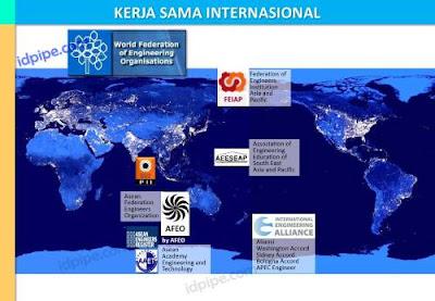 Kerjasama Internasional PII