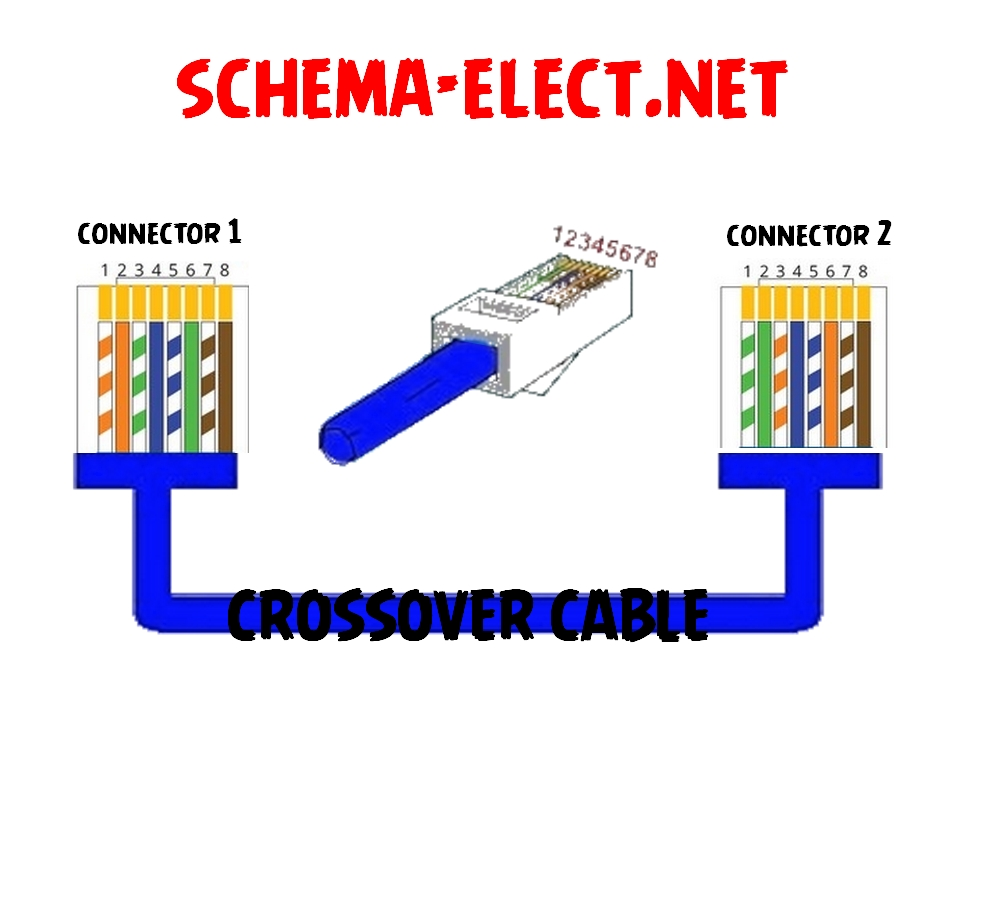 Eia Tia 568b Standard Wiring Diagram On T568a Crossover Cable Diagram