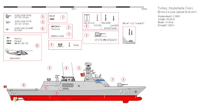 Resultado de imagen para Heybeliada ship