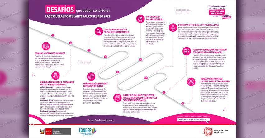 INFOGRAFÍA FONDEP: Los nueves desafíos que se proponen en el 3° Concurso Nacional de Proyectos de Innovación Educativa
