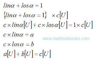 Law of addition. Mathematics For Blondes.