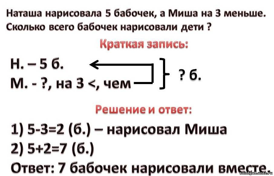 фриланс решение задач по математике