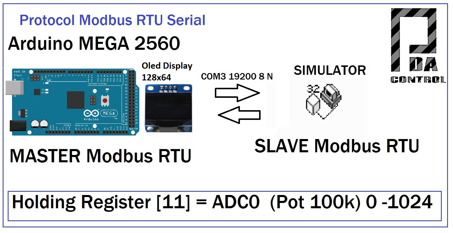 Arduino Modbus Master Slave Library - The Best Library 2018