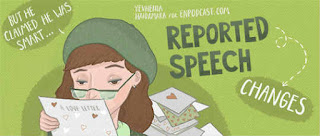 درس اللغة الانجليزية للثانية باكالوريا Reported Speech