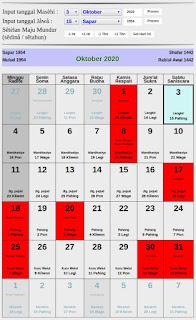 Kalender Jawa hari baik bulan oktober 2020