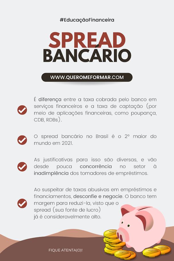 Infográfico Sobre O Que é Spread Bancário e Por Que Você Deveria Saber Isso