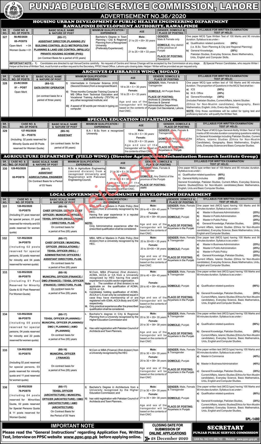 Punjab Public Commission PPSC Jobs 2020 Latest Apply Online