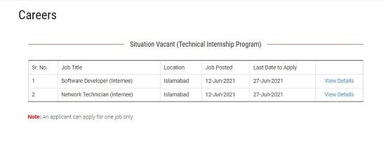 supreme-court-of-pakistan-internship-2021
