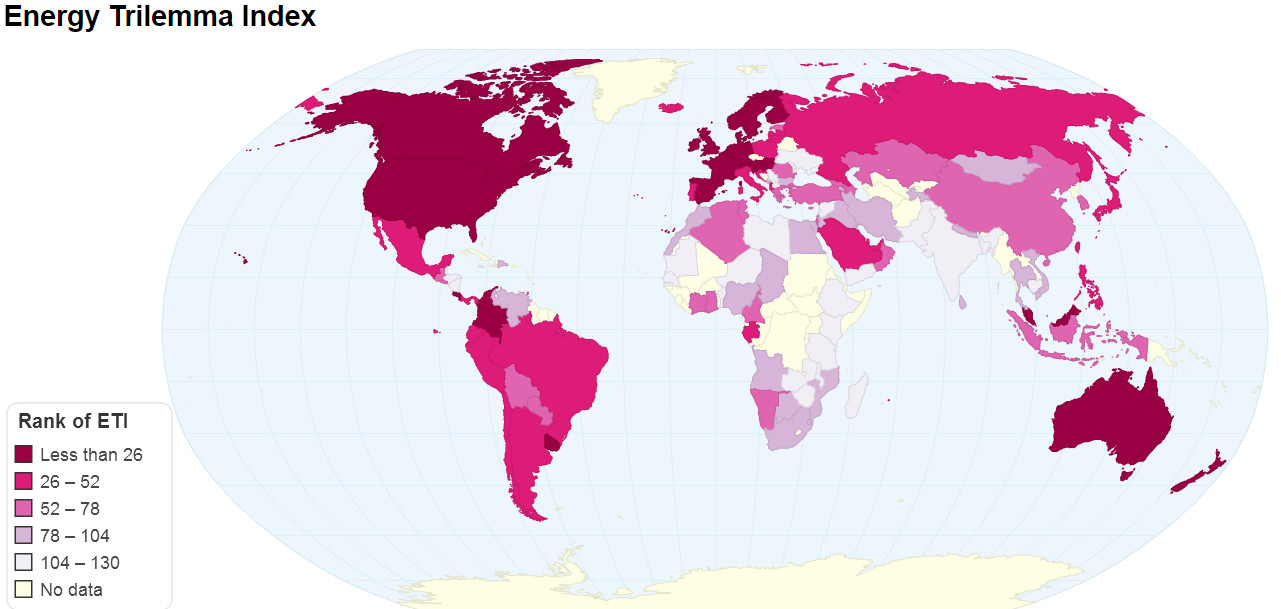 Energy Trilemma Index