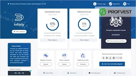🥇Infinily.net: обзор и отзывы [Кэшбэк 4% + Страховка 500$]