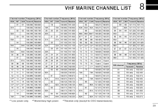 VHF MARINE CHANNEL LIST