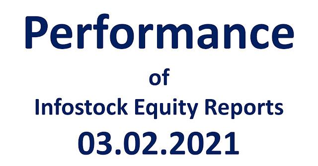 Performance of Infostock Equity Reports