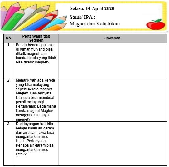 Bank Soal IPA Tentang Magnet dan Kelistrikan Kelas 4-5-6 SD-MI