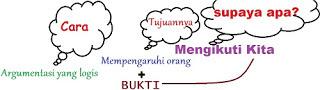 Peserta Lomba Debat Bahasa Indonesia Nasional (LDBI) Harus Tahu Konsep dan Fungsi Pembicara 1, 2, dan 3 dalam Debat Perlementer Asia