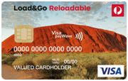 Visa card Anonymous Visa Card, Anonymous Accounts, Card Image for representation