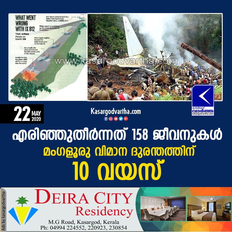 Mangalore, Karnataka, news, Mangalore air crash, Family, Accident, Air india, Death, 10 year of Mangaluru Air crash