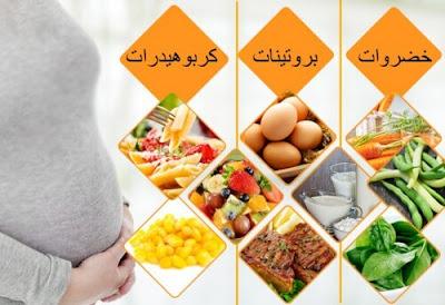 العناصر المفيده للحامل فى الاكل فى الشهور الاولى
