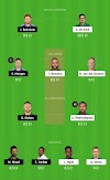 SA vs ENG Dream11 Prediction : South Africa Vs England Best Dream 11 Team for 3rd T20 Match.