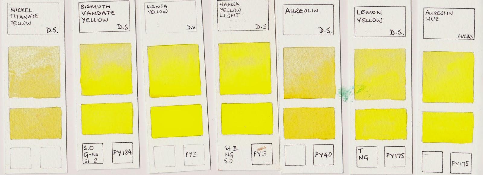 Cadmium yellow vs lemon yellow dress